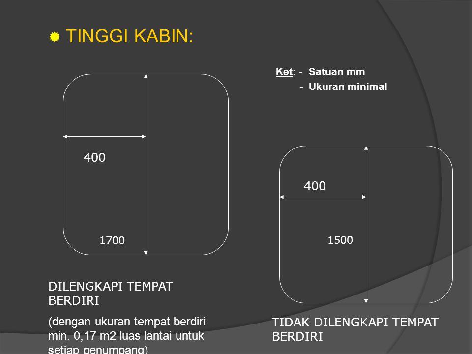  TINGGI KABIN: Ket: - Satuan mm - Ukuran minimal DILENGKAPI TEMPAT BERDIRI (dengan ukuran tempat berdiri min. 0,17 m2 luas lantai untuk setiap penump