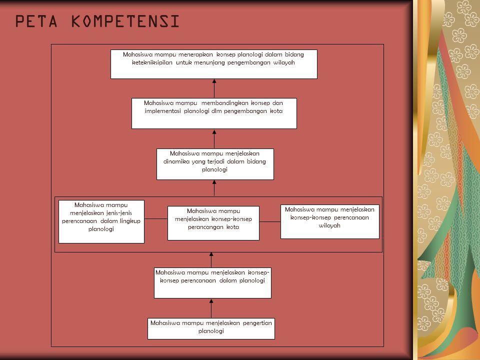 Mahasiswa mampu menjelaskan pengertian planologi Mahasiswa mampu menjelaskan konsep- konsep perencanaan dalam planologi Mahasiswa mampu menjelaskan jenis-jenis perencanaan dalam lingkup planologi Mahasiswa mampu menjelaskan konsep-konsep perancangan kota Mahasiswa mampu menjelaskan dinamika yang terjadi dalam bidang planologi Mahasiswa mampu membandingkan konsep dan implementasi planologi dlm pengembangan kota Mahasiswa mampu menerapkan konsep planologi dalam bidang ketekniksipilan untuk menunjang pengembangan wilayah Mahasiswa mampu menjelaskan konsep-konsep perencanaan wilayah PETA KOMPETENSI