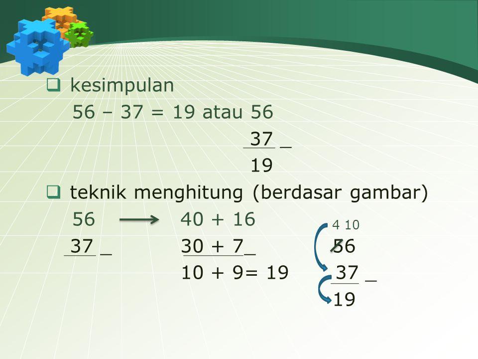  kesimpulan 56 – 37 = 19 atau 56 37 _ 19  teknik menghitung (berdasar gambar) 56 40 + 16 4 10 37 _ 30 + 7_56 10 + 9= 19 37 _ 19