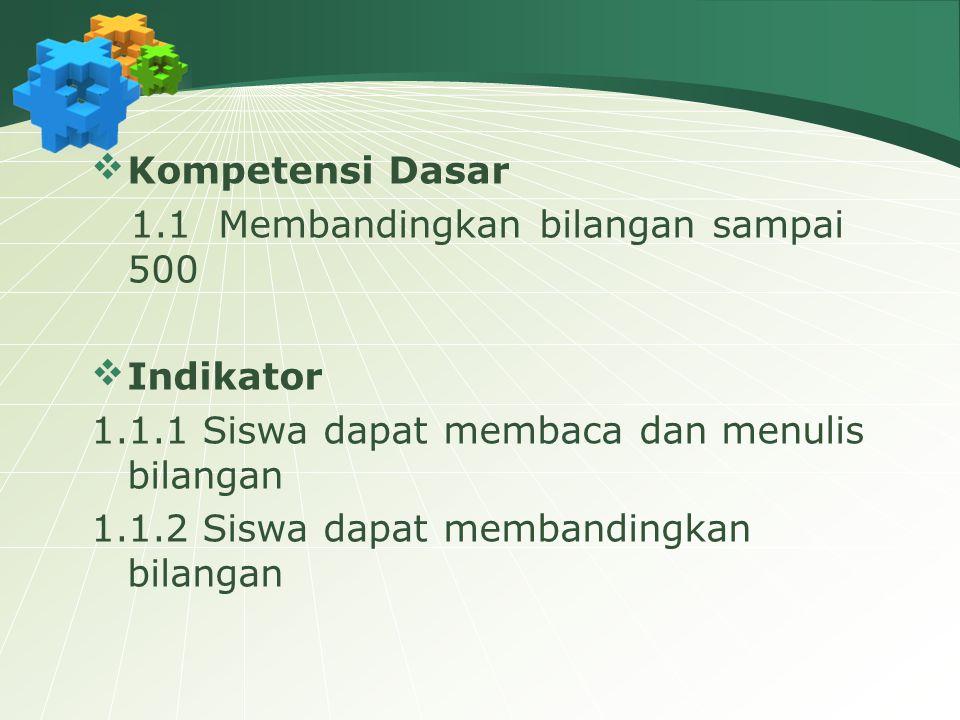 Kompetensi Dasar 1.1 Membandingkan bilangan sampai 500 Indikator 1.1.1 Siswa dapat membaca dan menulis bilangan 1.1.2 Siswa dapat membandingkan bila