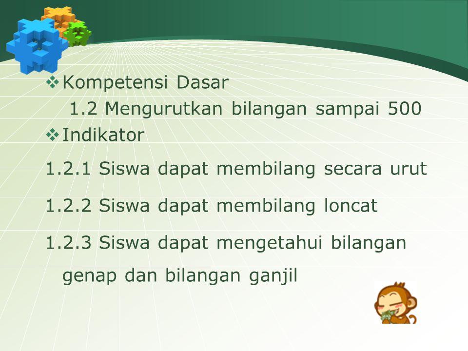  Kompetensi Dasar 1.2 Mengurutkan bilangan sampai 500  Indikator 1.2.1 Siswa dapat membilang secara urut 1.2.2 Siswa dapat membilang loncat 1.2.3 Si