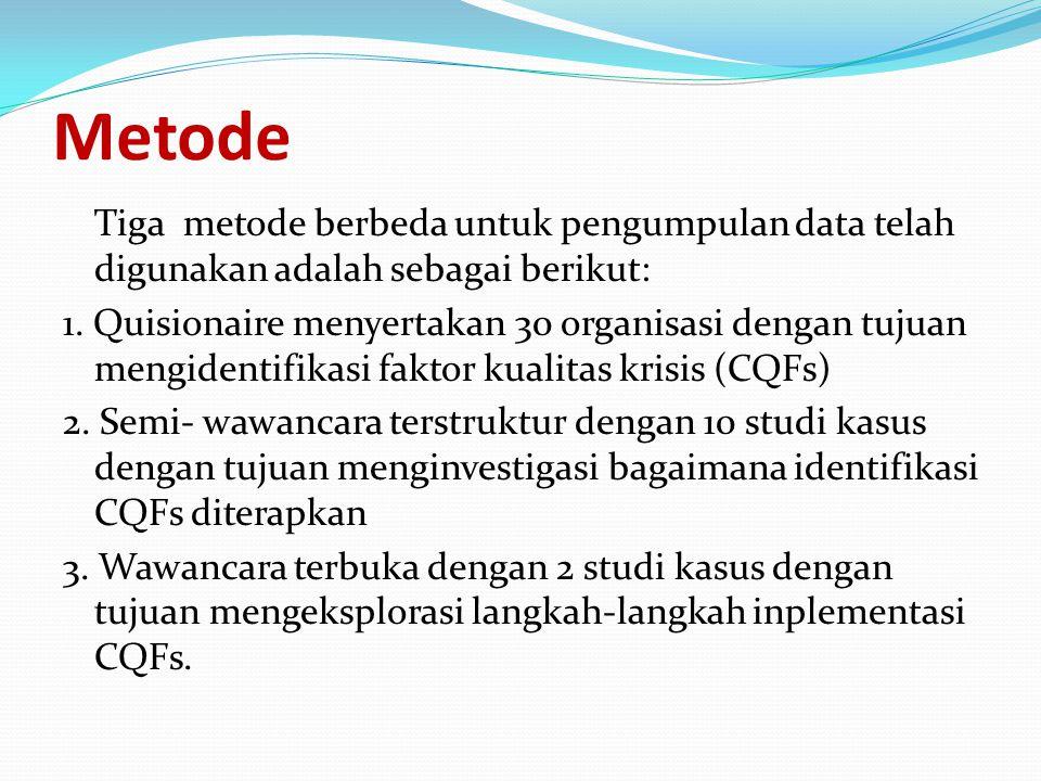 Metode Tiga metode berbeda untuk pengumpulan data telah digunakan adalah sebagai berikut: 1. Quisionaire menyertakan 30 organisasi dengan tujuan mengi
