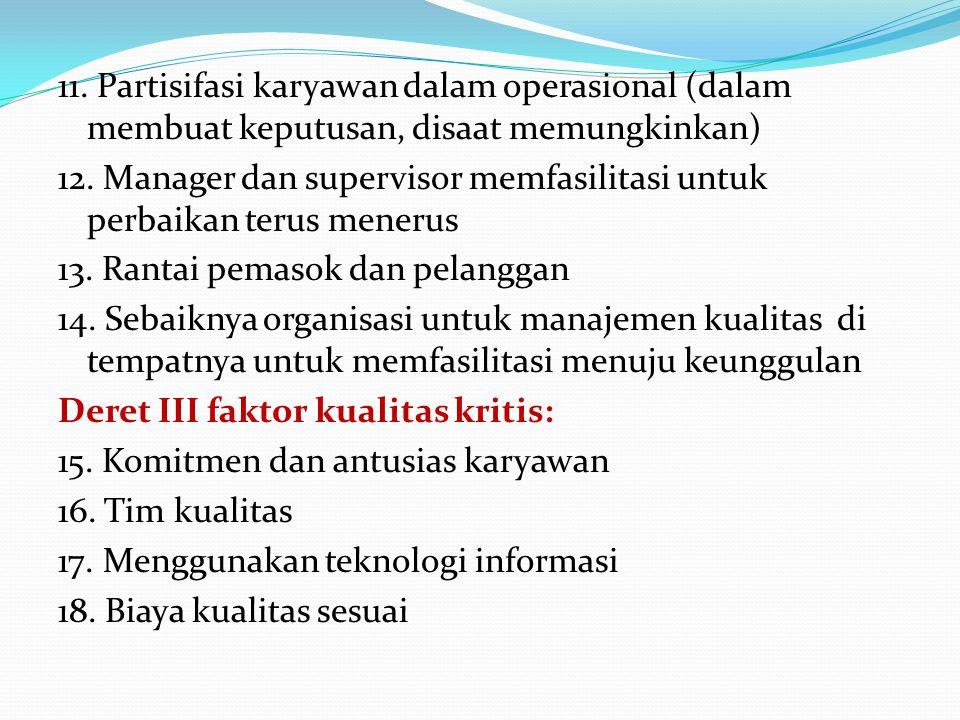 11. Partisifasi karyawan dalam operasional (dalam membuat keputusan, disaat memungkinkan) 12.