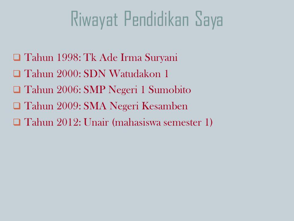 Kelahiran Saya dilahirkan dikota Jombang pada tanggal 12 Oktober 1993. Saya anak ketiga dari 2 Bersaudara, semua saudara saya perempuan.