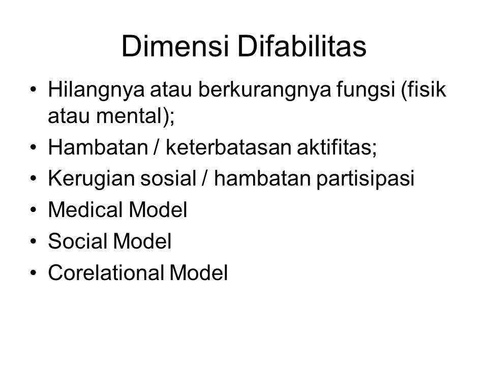 Dimensi Difabilitas Hilangnya atau berkurangnya fungsi (fisik atau mental); Hambatan / keterbatasan aktifitas; Kerugian sosial / hambatan partisipasi