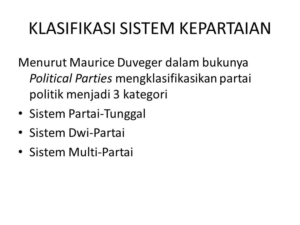 KLASIFIKASI SISTEM KEPARTAIAN Menurut Maurice Duveger dalam bukunya Political Parties mengklasifikasikan partai politik menjadi 3 kategori Sistem Part