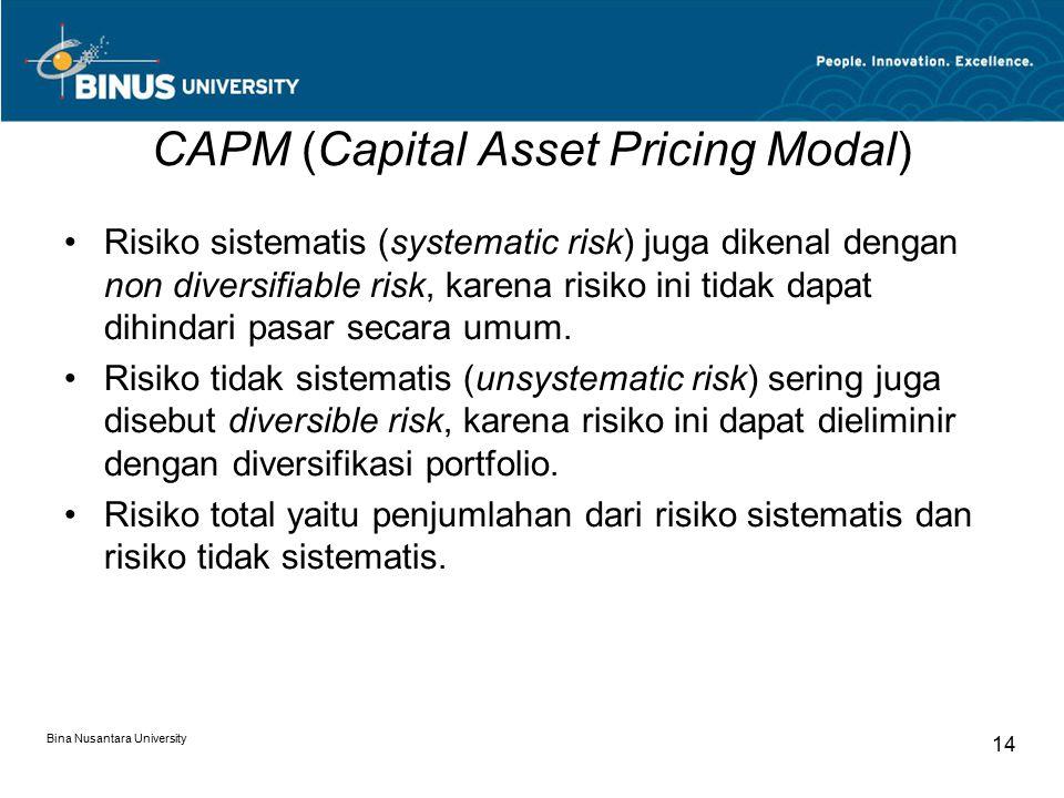 CAPM (Capital Asset Pricing Modal) Risiko sistematis (systematic risk) juga dikenal dengan non diversifiable risk, karena risiko ini tidak dapat dihin