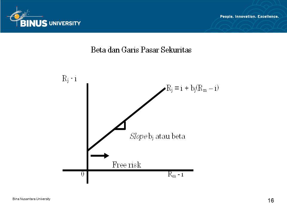Bina Nusantara University 16