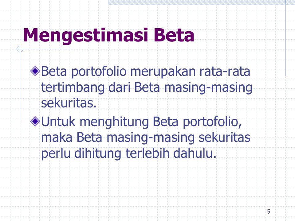 A.Beta Sekuritas Beta yang dihitung dengan data pasar disebut dengan Beta pasar.