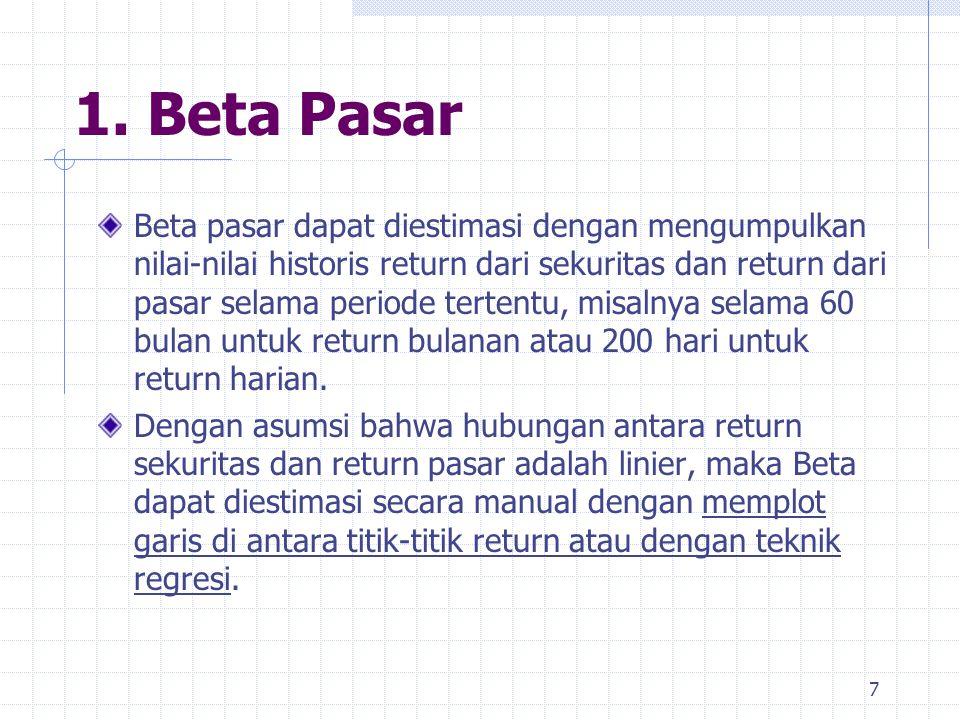 1. Beta Pasar Beta pasar dapat diestimasi dengan mengumpulkan nilai-nilai historis return dari sekuritas dan return dari pasar selama periode tertentu