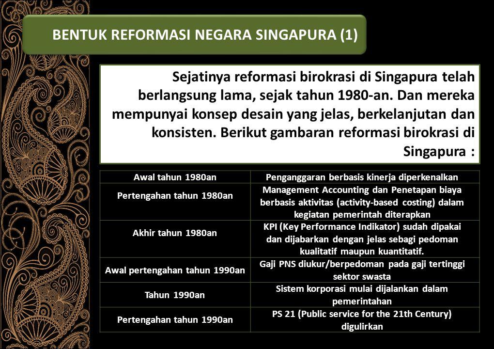 KENDALA REFORMASI NEGARA SINGAPURA 1.Interaksi Sistem Pemerintahan Dinamis Daya kreatif budaya, kemampuan dan perubahan dapat dimaksimalkan ketika ketiganya bekerja secara interaktif dan sinergis sebagai bagian dari sistem dinamis.
