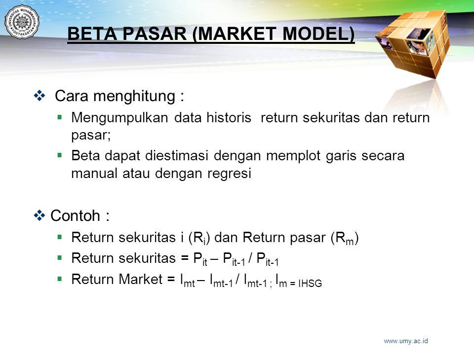 BETA PASAR (MARKET MODEL)  Cara menghitung :  Mengumpulkan data historis return sekuritas dan return pasar;  Beta dapat diestimasi dengan memplot g