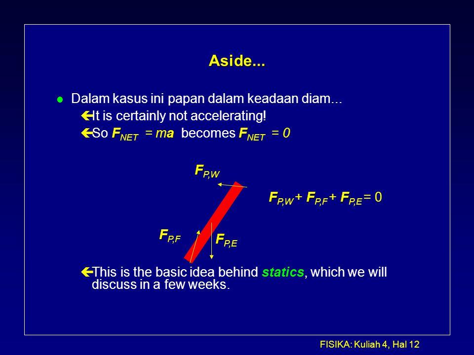 FISIKA: Kuliah 4, Hal 12 Aside... l Dalam kasus ini papan dalam keadaan diam... çIt is certainly not accelerating! Fa F çSo F NET = ma becomes F NET =