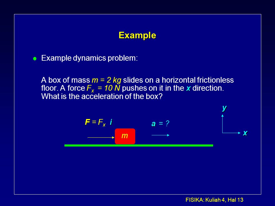 FISIKA: Kuliah 4, Hal 13 Example l Example dynamics problem: x A box of mass m = 2 kg slides on a horizontal frictionless floor.