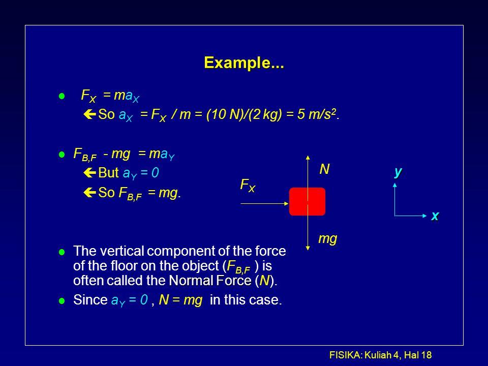 FISIKA: Kuliah 4, Hal 18 Example... l F X = ma X ç So a X = F X / m = (10 N)/(2 kg) = 5 m/s 2. l F B,F - mg = ma Y ç But a Y = 0 ç So F B,F = mg. Norm