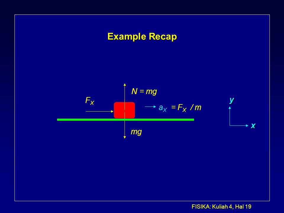 FISIKA: Kuliah 4, Hal 19 Example Recap FXFX N = mg mg a X = F X / m y x