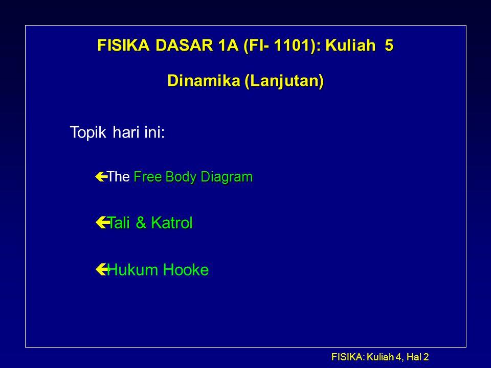 FISIKA: Kuliah 4, Hal 2 FISIKA DASAR 1A (FI- 1101): Kuliah 5 Dinamika (Lanjutan) Topik hari ini: Free Body Diagram çThe Free Body Diagram çTali & Katr