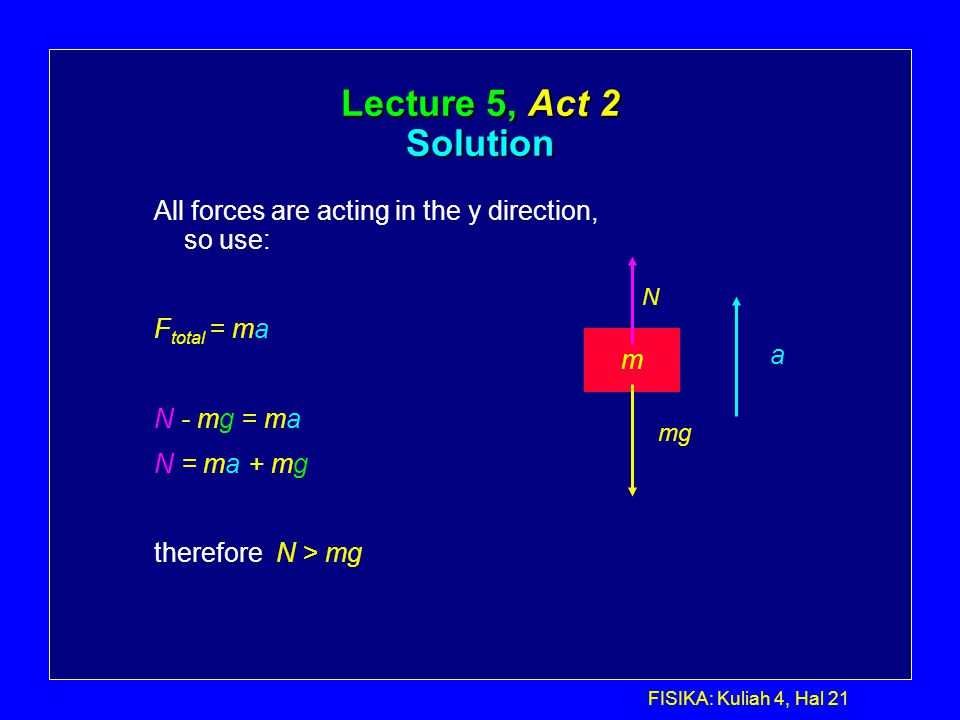 FISIKA: Kuliah 4, Hal 21 Lecture 5, Act 2 Solution m N mg All forces are acting in the y direction, so use: F total = ma N - mg = ma N = ma + mg therefore N > mg a