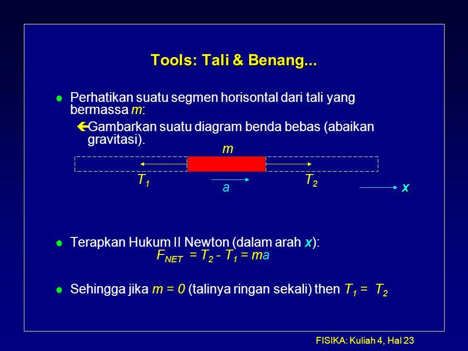 FISIKA: Kuliah 4, Hal 23 Tools: Tali & Benang... l Perhatikan suatu segmen horisontal dari tali yang bermassa m: çGambarkan suatu diagram benda bebas