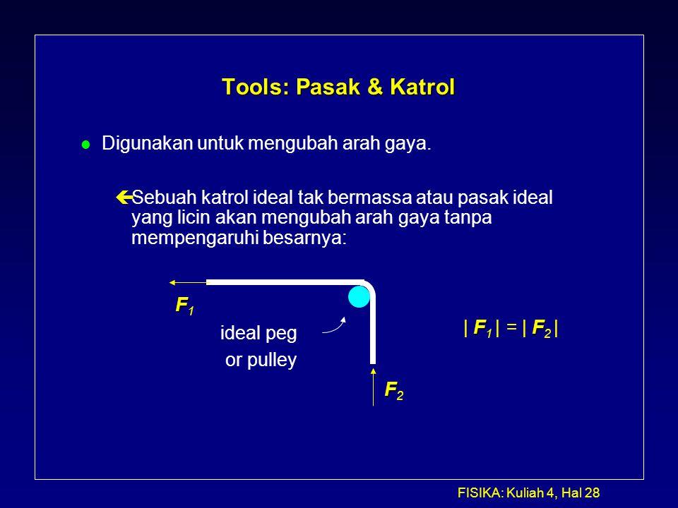 FISIKA: Kuliah 4, Hal 28 Tools: Pasak & Katrol l Digunakan untuk mengubah arah gaya. çSebuah katrol ideal tak bermassa atau pasak ideal yang licin aka