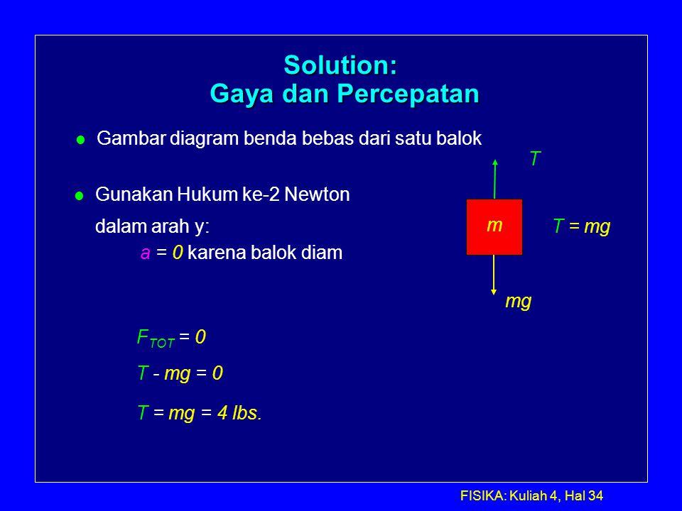 FISIKA: Kuliah 4, Hal 34 Solution: Gaya dan Percepatan l Gambar diagram benda bebas dari satu balok l Gunakan Hukum ke-2 Newton dalam arah y: F TOT =