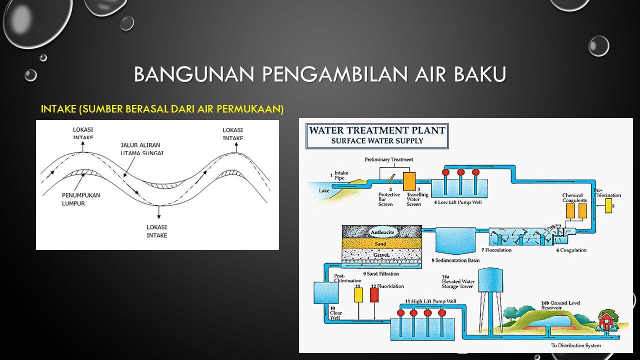 BANGUNAN PENGAMBILAN AIR BAKU INTAKE (SUMBER BERASAL DARI AIR PERMUKAAN)