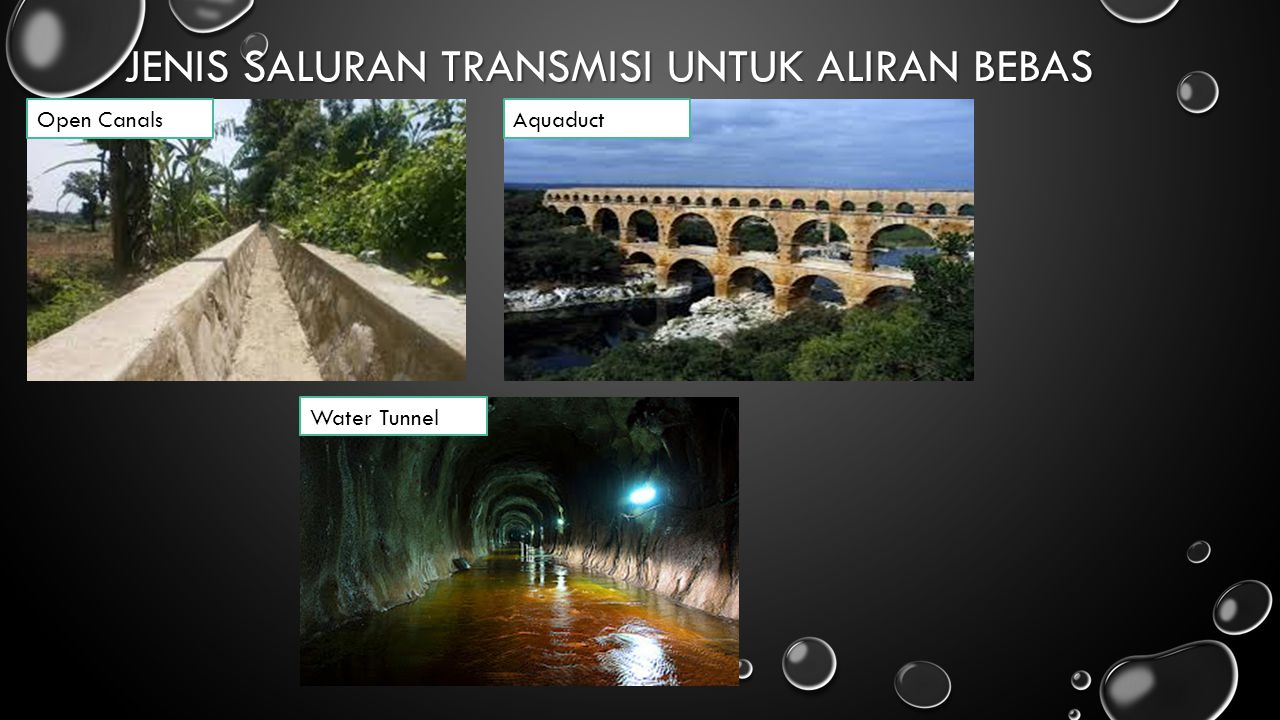 JENIS SALURAN TRANSMISI UNTUK ALIRAN BEBAS Open CanalsAquaduct Water Tunnel