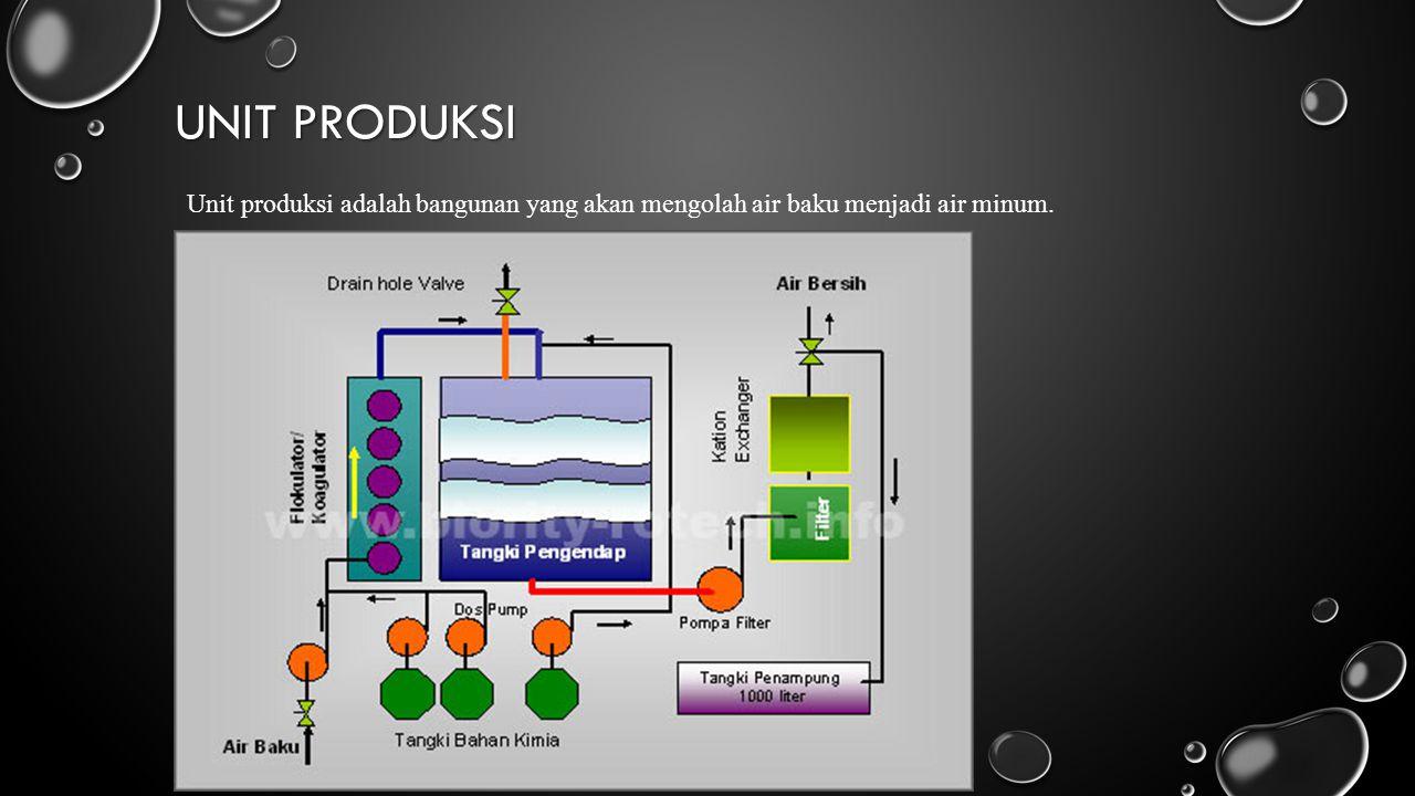 UNIT PRODUKSI Unit produksi adalah bangunan yang akan mengolah air baku menjadi air minum.