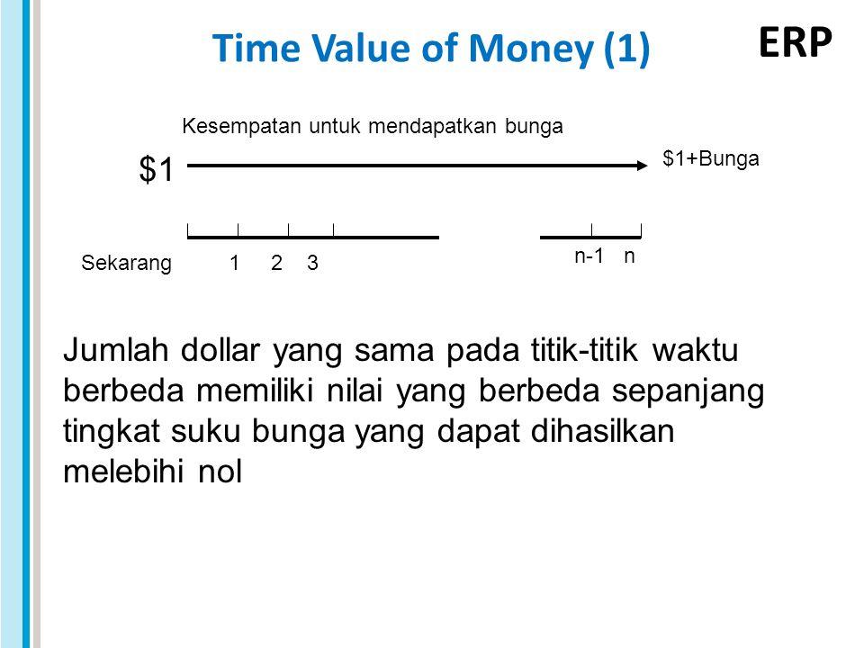 ERP Time Value of Money (1) $1 Kesempatan untuk mendapatkan bunga $1+Bunga 1 2 3Sekarang n-1 n Jumlah dollar yang sama pada titik-titik waktu berbeda