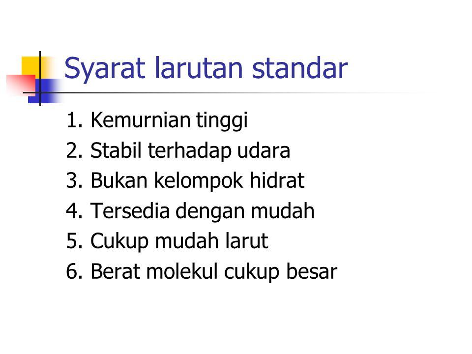 LARUTAN STANDAR STDR PRIMER>>>Larutan titran haruslah diketahui komposisi dan konsentrasinya ( NaCl ) Stdr sekunder>>>Larutan standar sekunder adalah
