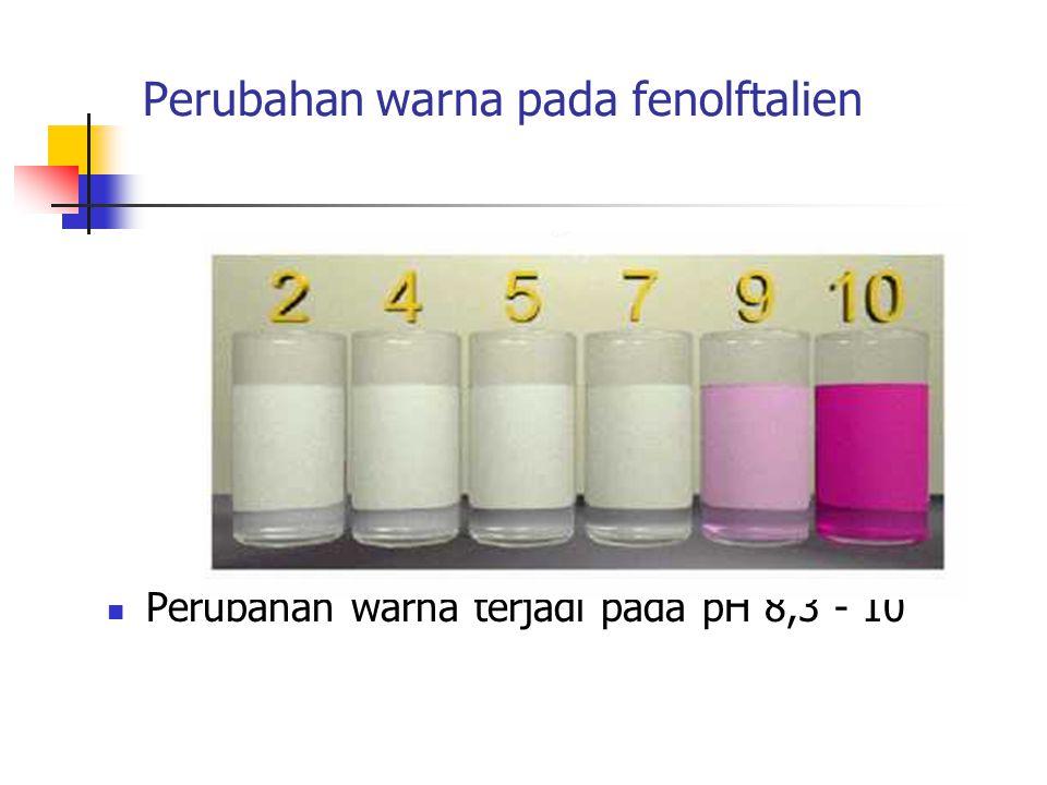 Setelah penambahan 50 ml NaOH reaksi berlangsung sempurna, garam yang dihasilkan yaitu NaCl tidak asam dan dan tidak pula basa dalam larutan air (tida