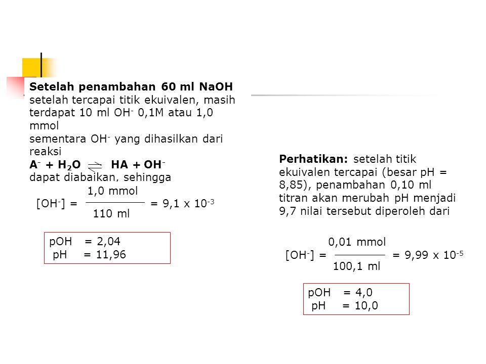 [HA] = 4,00 60 - [H 3 O + ]  4,00 60 [A - ] = 1,00 60 + [H 3 O + ]  1,00 60 [H 3 O + ][A - ] [HA] = K a [H 3 O + ] (1,0/60) (4,0/60) = 1,0 x 10 -5 [