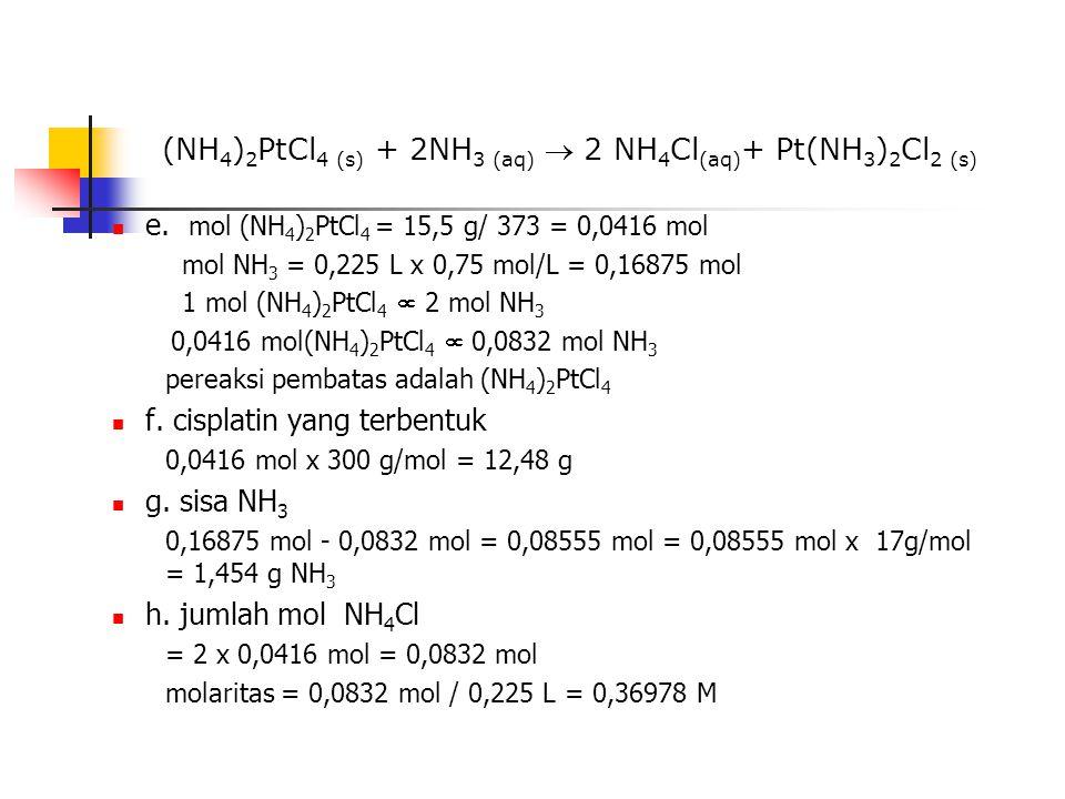 Jawab a. NH 3 (aq) + H 2 O  NH 4 OH (aq) NH 4 + (aq) + OH - (aq) b. [NH 4 + ][OH - ] [NH 3 ] Kb =[NH 4 + ] = [OH - ] = x [x] 2 0,75 1,8.10 -5 = [NH 3