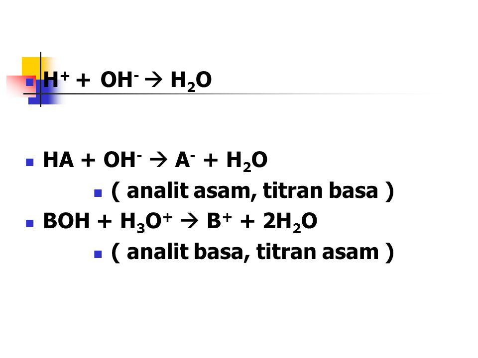 SIMPULAN Titrasi asam basa atau yang lebih dikenal dengan nama asidi - alkalimetri merupakan analisis konvensional, dimana mengunakan larutan yang ber