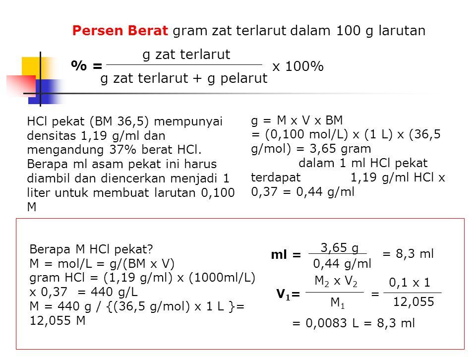 Persen Berat gram zat terlarut dalam 100 g larutan % = g zat terlarut g zat terlarut + g pelarut x 100% g = M x V x BM = (0,100 mol/L) x (1 L) x (36,5 g/mol) = 3,65 gram dalam 1 ml HCl pekat terdapat 1,19 g/ml HCl x 0,37 = 0,44 g/ml HCl pekat (BM 36,5) mempunyai densitas 1,19 g/ml dan mengandung 37% berat HCl.