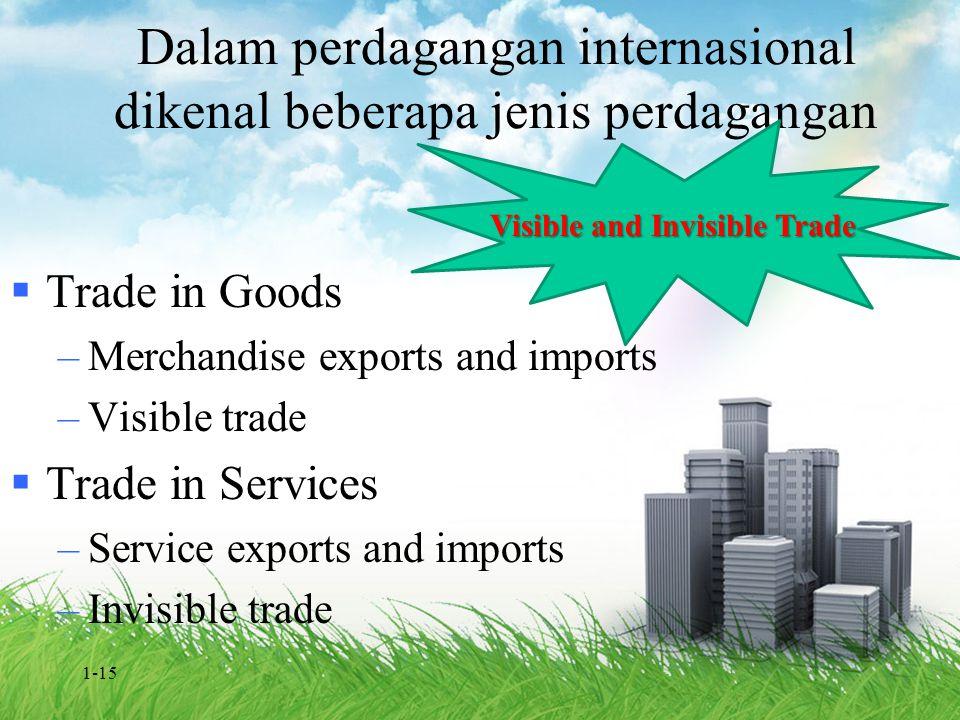 1-15 Dalam perdagangan internasional dikenal beberapa jenis perdagangan  Trade in Goods –Merchandise exports and imports –Visible trade  Trade in Se