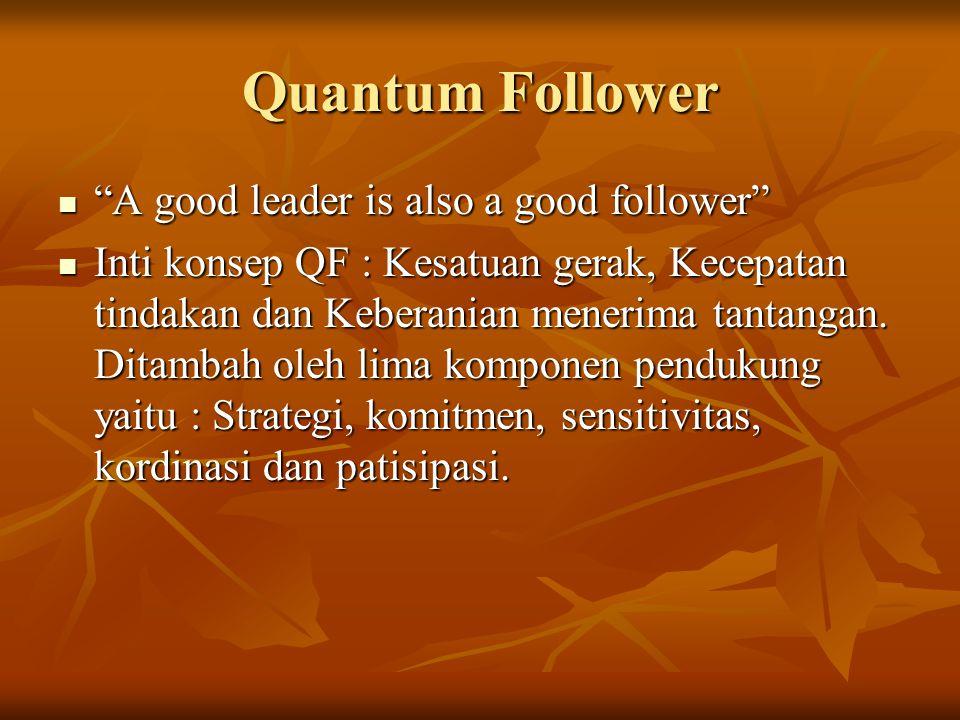 "Quantum Follower ""A good leader is also a good follower"" ""A good leader is also a good follower"" Inti konsep QF : Kesatuan gerak, Kecepatan tindakan d"