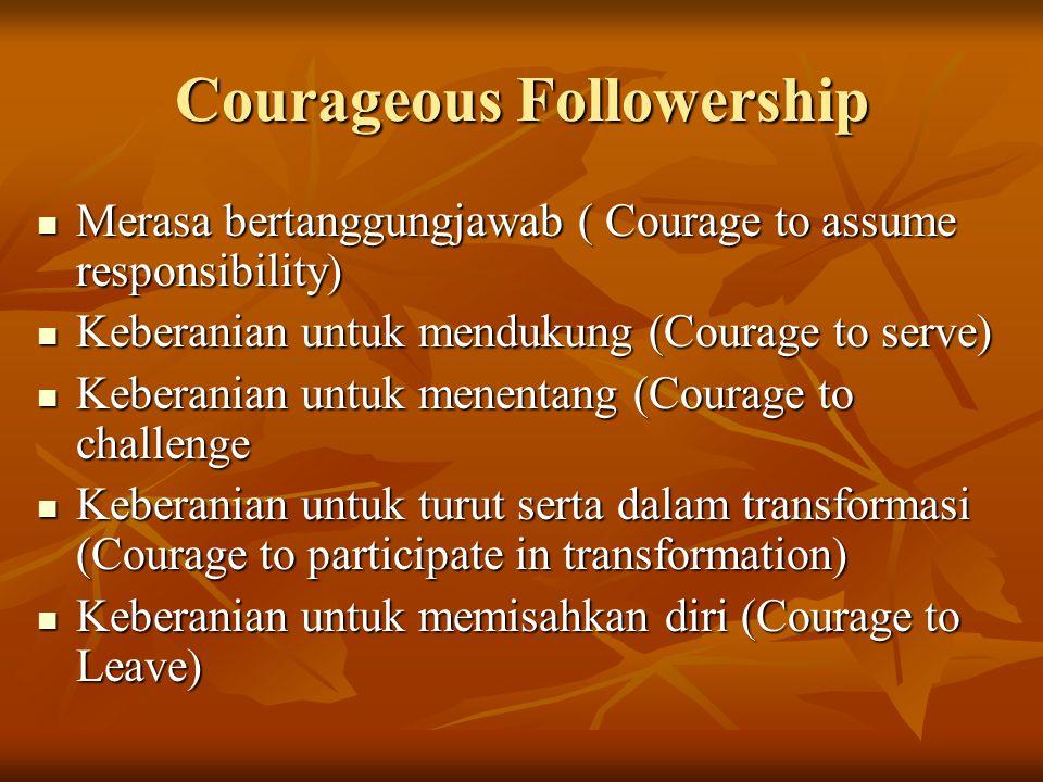 Courageous Followership Merasa bertanggungjawab ( Courage to assume responsibility) Merasa bertanggungjawab ( Courage to assume responsibility) Kebera