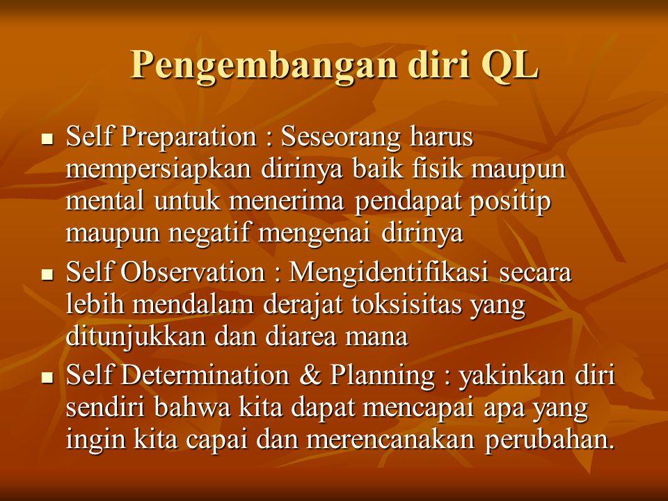 Pengembangan diri QL Self Preparation : Seseorang harus mempersiapkan dirinya baik fisik maupun mental untuk menerima pendapat positip maupun negatif