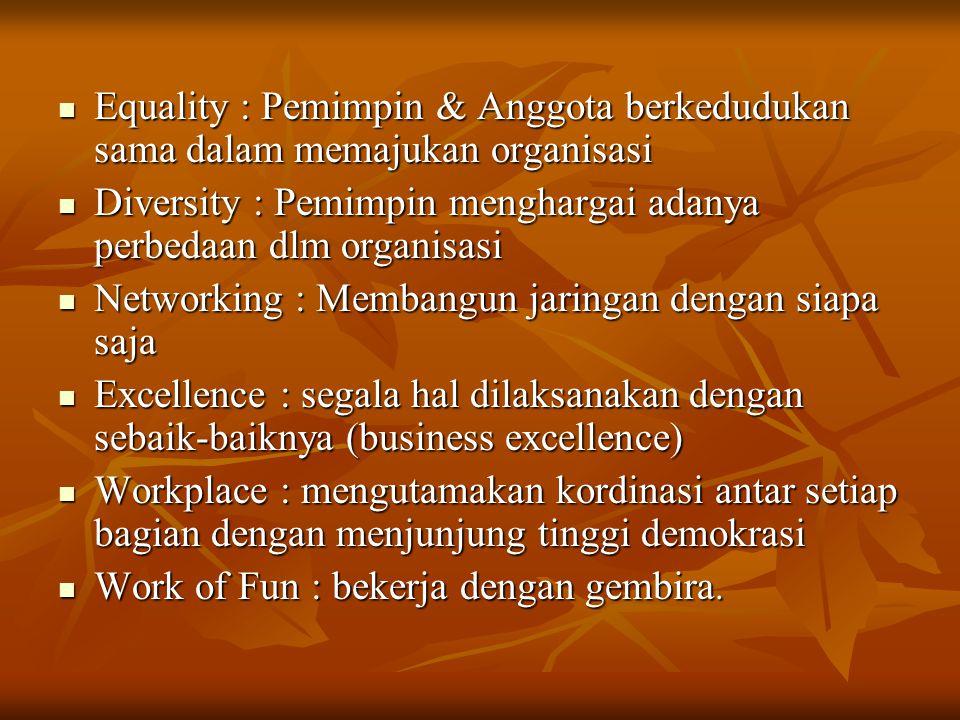 Equality : Pemimpin & Anggota berkedudukan sama dalam memajukan organisasi Equality : Pemimpin & Anggota berkedudukan sama dalam memajukan organisasi