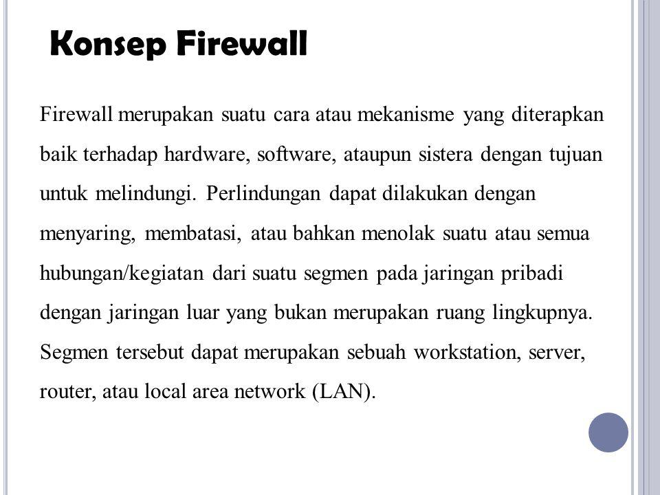 Firewall merupakan suatu cara atau mekanisme yang diterapkan baik terhadap hardware, software, ataupun sistera dengan tujuan untuk melindungi. Perlind