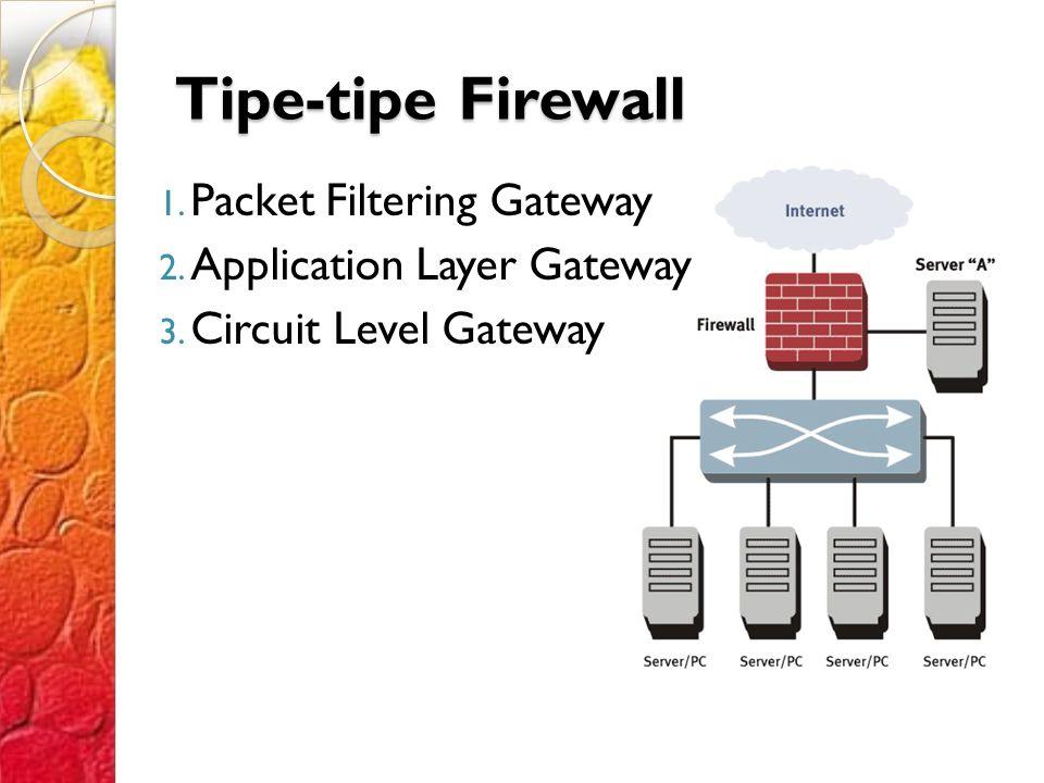 Tipe-tipe Firewall 1.Packet Filtering Gateway 2. Application Layer Gateway 3.