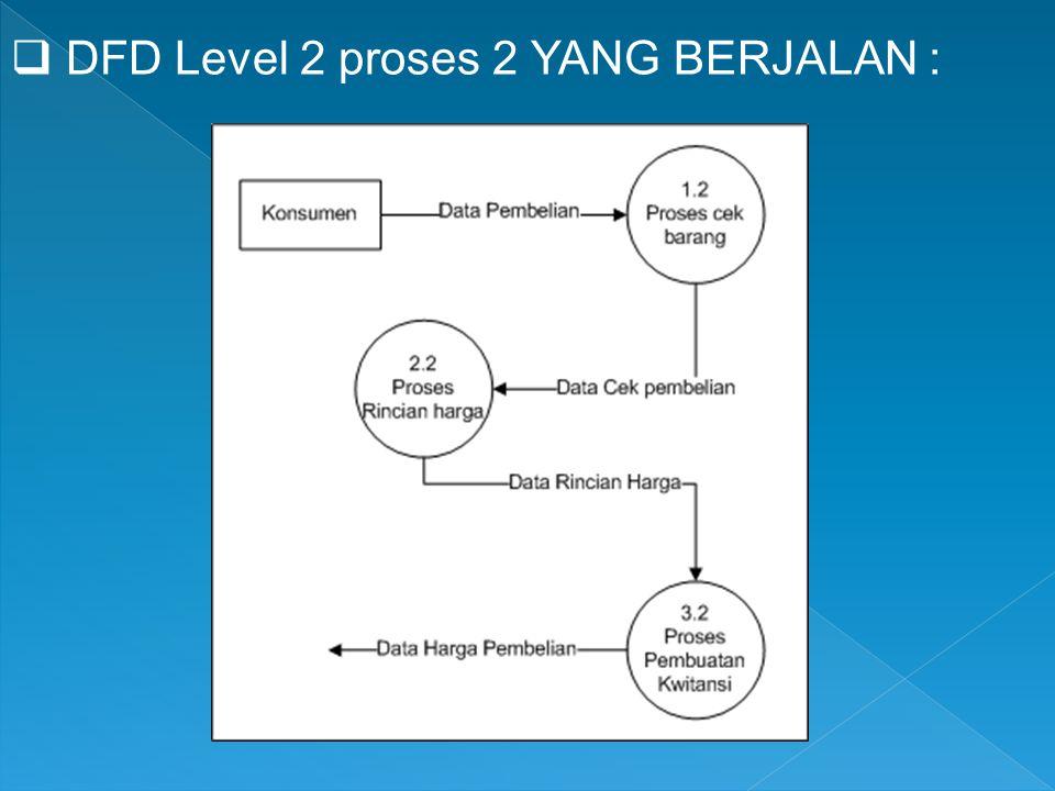  DFD Level 2 proses 2 YANG BERJALAN :