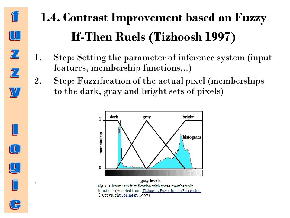1.4. Contrast Improvement based on Fuzzy If-Then Ruels (Tizhoosh 1997) 1.Step: Setting the parameter of inference system (input features, membership f