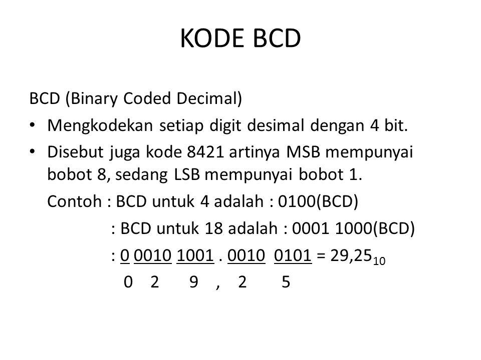 KODE BCD BCD (Binary Coded Decimal) Mengkodekan setiap digit desimal dengan 4 bit. Disebut juga kode 8421 artinya MSB mempunyai bobot 8, sedang LSB me