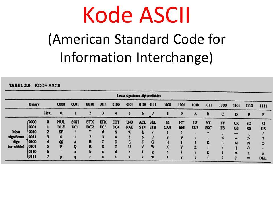 Kode ASCII (American Standard Code for Information Interchange)