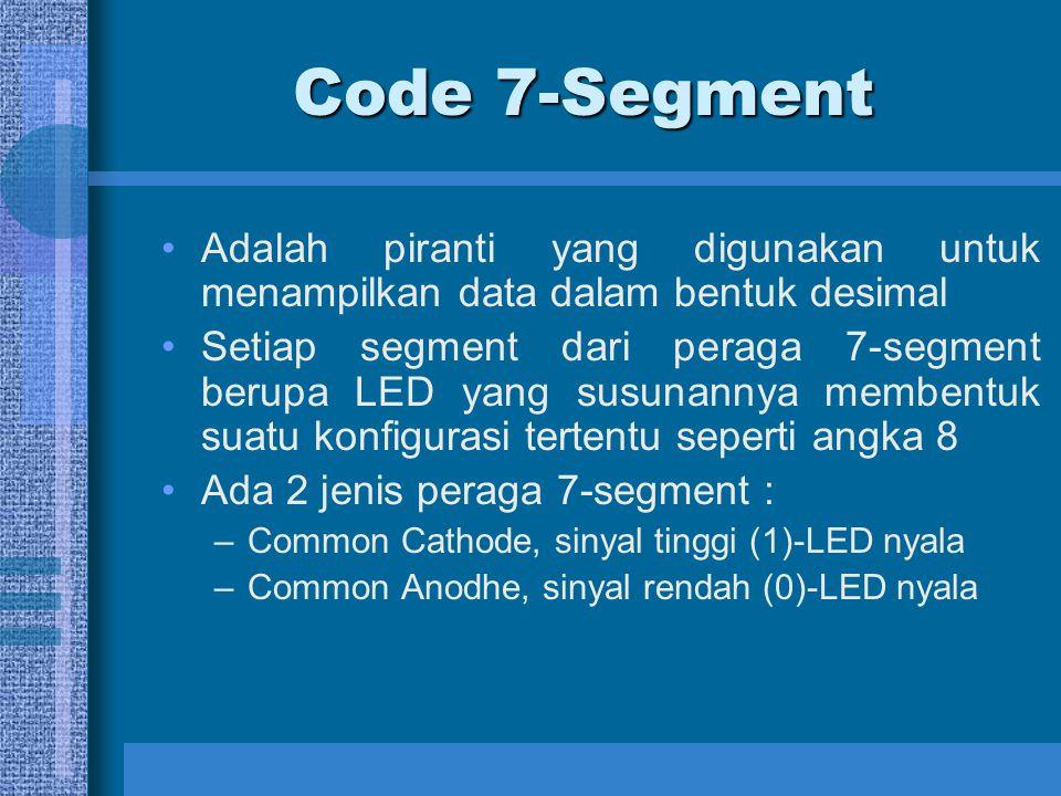 (Lanjutan) Code 7-Segment Gambar Peraga 7-segmen Peraga 7-segmen akan menampilkan angka 6 ketika sinyal input abcdefg= 1011111