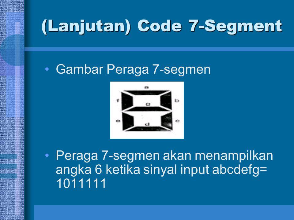Kode ASCII Singkatan dari American Standard Code for Information Interchange ASCII adalah kode biner untuk merepresentasikan bilangan, huruf, dan simbol, sehingga biasa disebut juga kode Alfanumerik Dalam komunikasi data memungkinkan terjadi kesalahan pada bagian-bagian data.