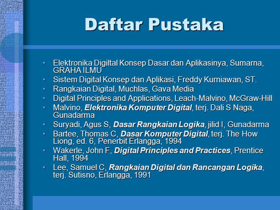 Daftar Pustaka Elektronika Digiltal Konsep Dasar dan Aplikasinya, Sumarna, GRAHA ILMUElektronika Digiltal Konsep Dasar dan Aplikasinya, Sumarna, GRAHA