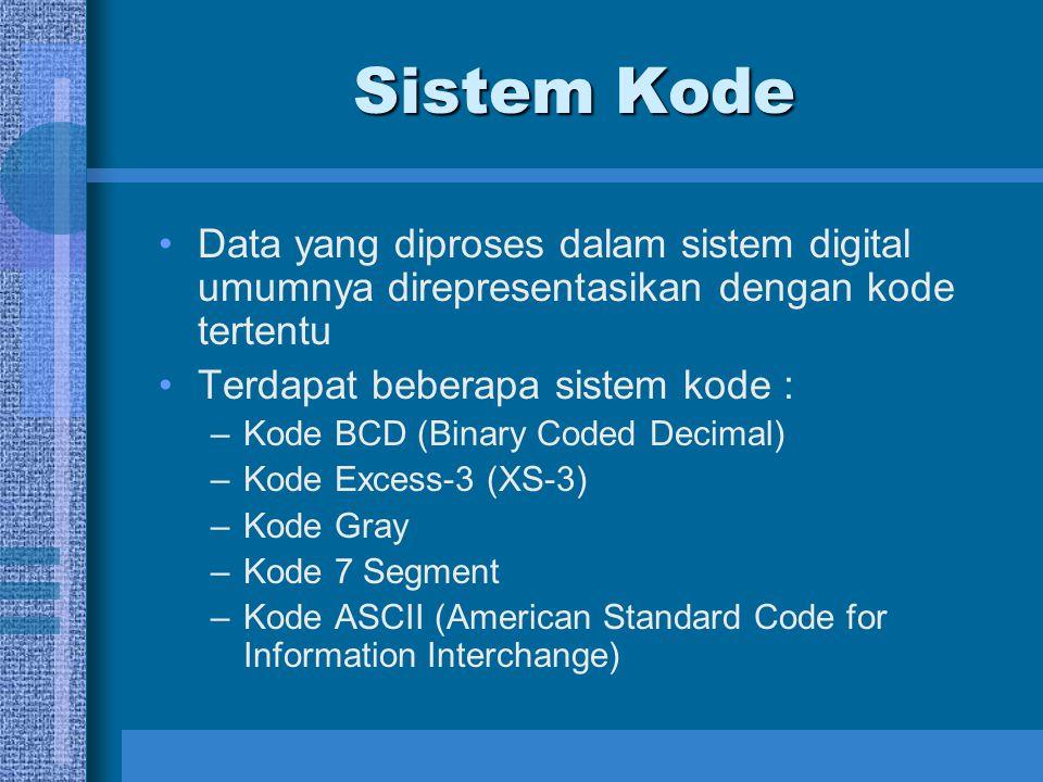 Mengapa perlu sistem kode.